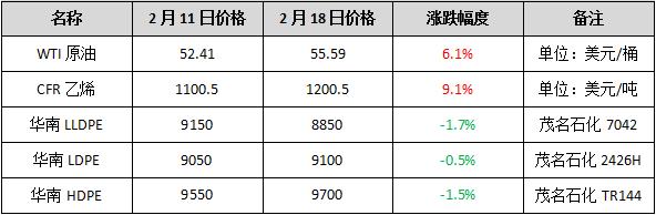 QQ截图20190219103739.png